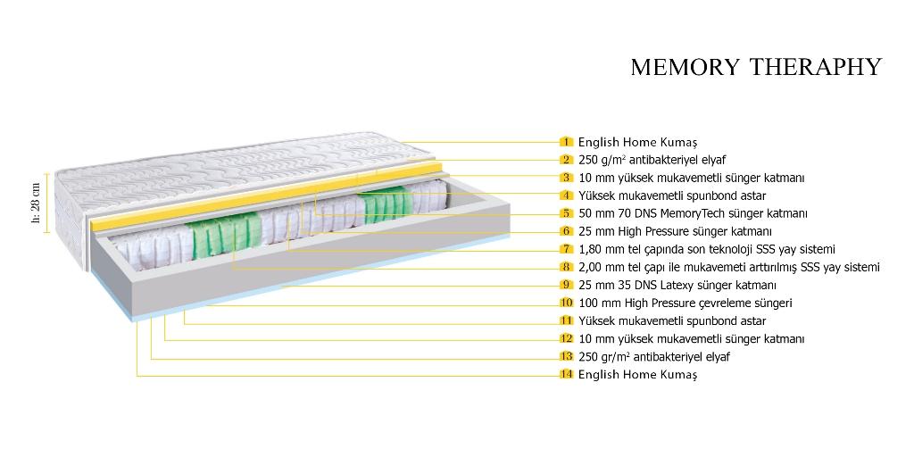 Memory Theraphy Yatak 160x200x28 Cm Beyaz