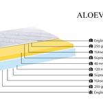 Aleovera Theraphy Yatak 160x200x16 Cm Beyaz