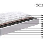 Golden Theraphy Yatak 150x200x22 Cm Beyaz